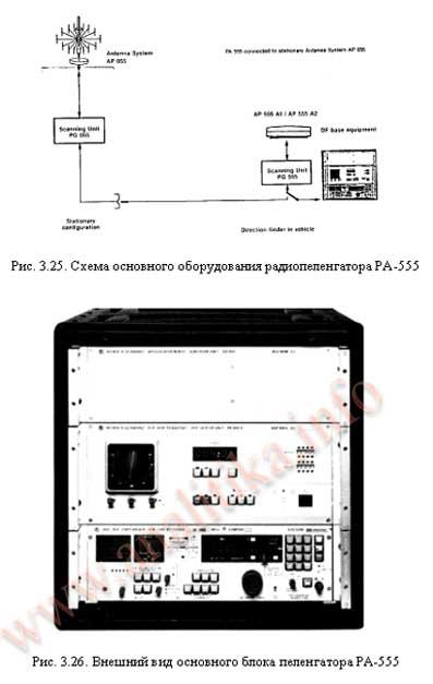база адресов и телефонов жителей санкт-петербург